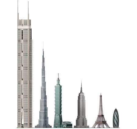 The Kingdom Tower: The World's Tallest Building | TheRichest  The Kingdom Tow...