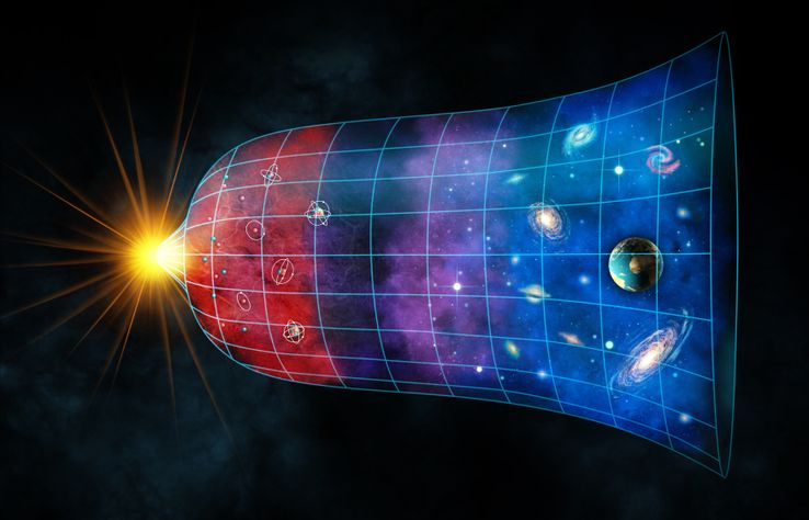 http://www.mysterytechs.com/2018/05/7-fact-about-parallel-universe-theories.html